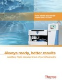 Always Ready, Better Results Capillary High-Pressure Ion Chromatography