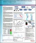 Applying Q Exactive Benchtop Orbitrap LC-MS/MS and SIEVE Software for Cutting Edge Metabolomics and Lipidomics Research
