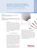 Comparison of the Chromatographic Resolution of Solid Core 4 μm and Fully Porous 3 μm and 5 μm Columns