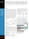 Determination of Free Glycerol in Biodiesel with the Evolution Array UV-Visible Spectrophotometer