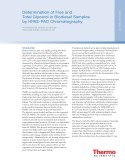 Determination of Free and Total Glycerol in Biodiesel Samples by HPAE-PAD Chromatography