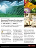 Ensuring Efficiencies, Compliance, Productivity Gains in Food Analysis w/Sino Analytica Company