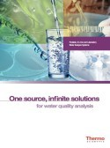 Portable, On-line and Laboratory Water Analysis Systems