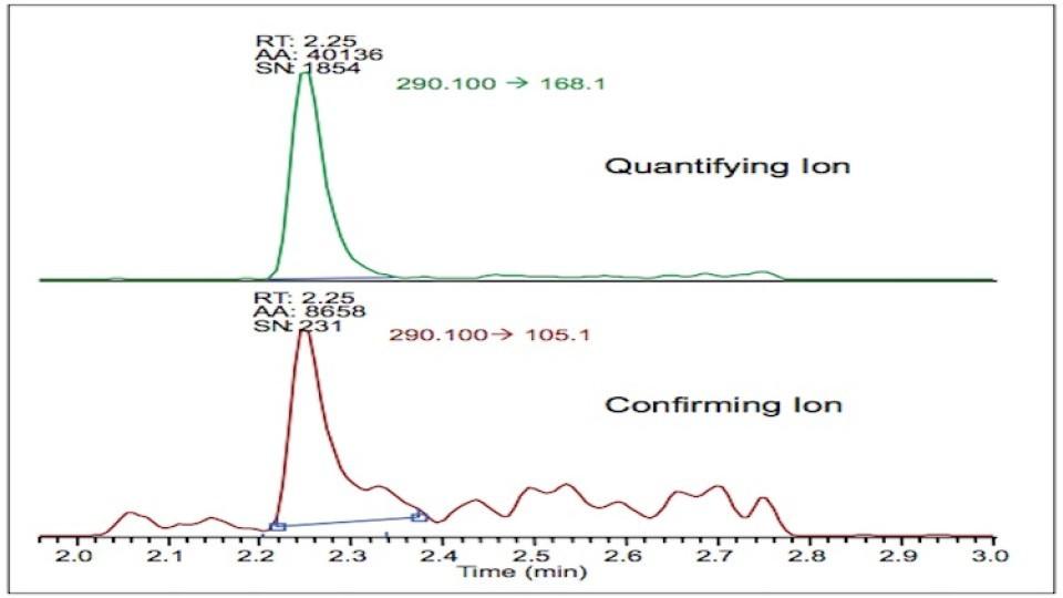 Quantitation of Benzoylecgonine in Urine for SAMHSA Mandated