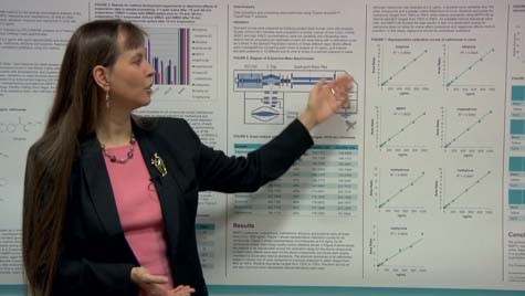 Quantitation of Seven Designer Cathinones in Urine Using Q Exactive Mass Spectrometer -Video