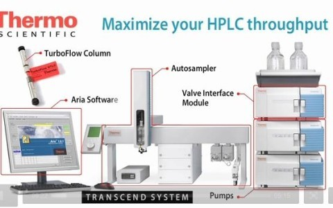 Video: Maximize your HPLC throughput