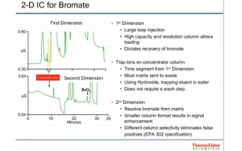 advanced-ic-applications-for-compliance-monitoring-in-drinking-water-monitoring-bromide-bromate-by-epa-methods-300-1-302-with-advances-in-2d-capillary-ic-a