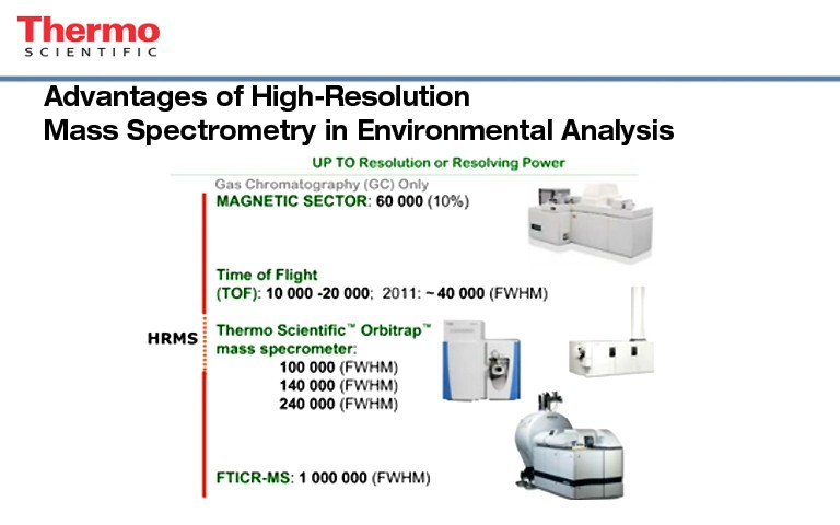 advantages-of-high-resolution-mass-spectrometry-in-environmental-analysis