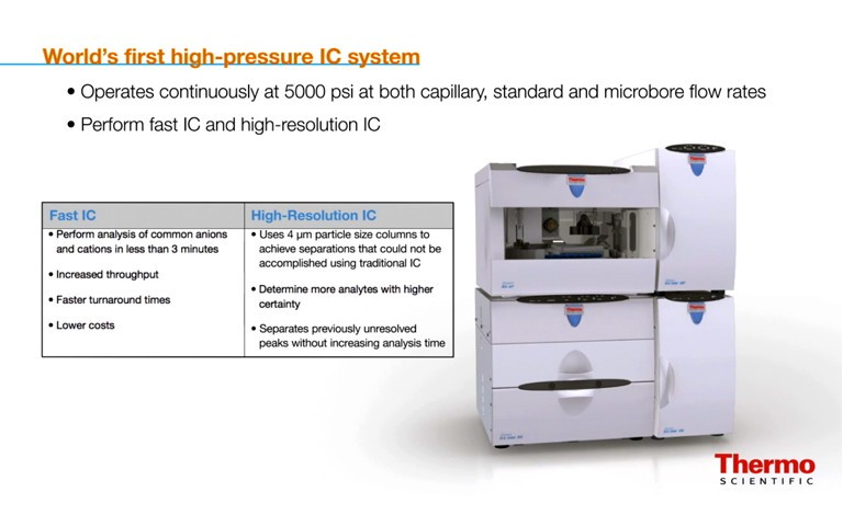 dionex-ics-5000-reagent-free-hpic-system