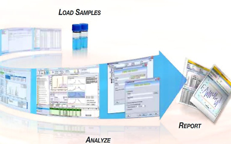 high-resolution-fast-analysis-high-pressure-ion-chromatography