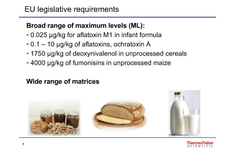 orbitrap-high-resolution-mass-spectrometry-mycotoxin-analysis-quantitative-determination-metabolite-discovery