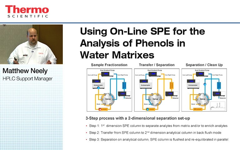 using-on-line-spe-for-the-analysis-of-phenols-in-water-matrixes