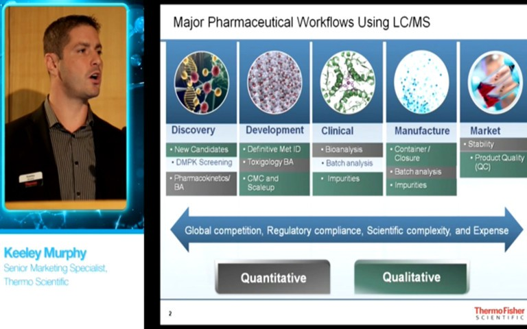 New-Workflows-for-Pharmaceutical-Structural-Analyses
