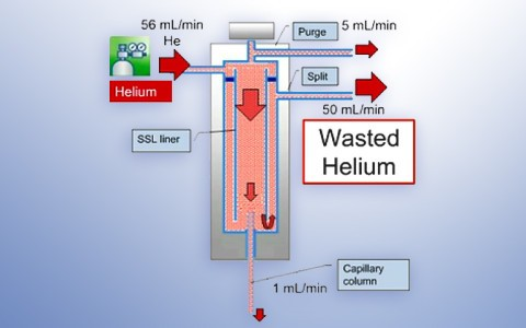 maintain-your-methods-prolong-your-supply-and-save-your-budget-with-an-innovative-helium-solution