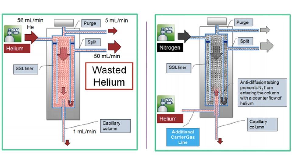 heliumSaver