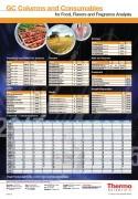 FOOD-WALLCHART