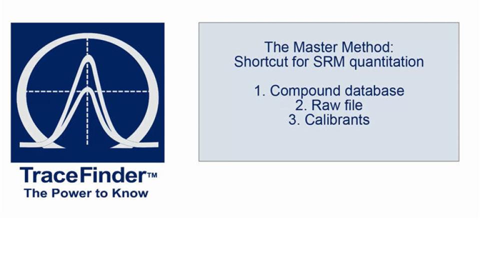 SRM Quantitation-786x480