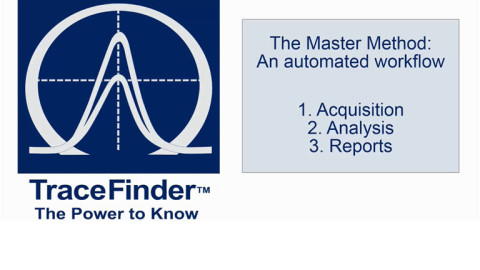 The Master Method-An automated workflow-768x480
