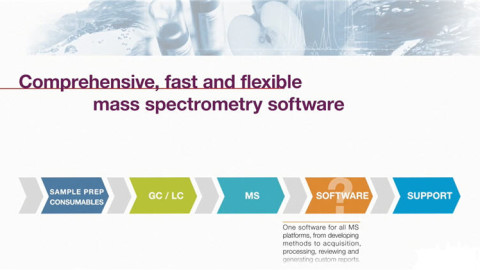 TraceFinder_Comprehensive, Fast, Flexible Mass Spectrometry Software-768x421