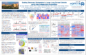 Poster_Scaling Discovery Proteomics to Large Lung Cancer Cohorts using Data Independent Acquisition