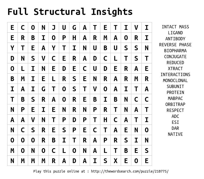 orbitrap-crossword