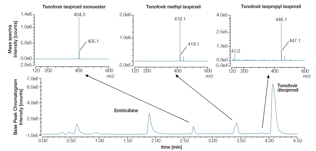 mass-spectrometry-figure-1