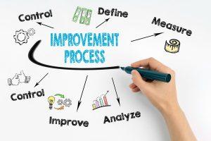 process_improvement