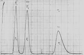 Hamish Small's laboratory notebook, November 9, 1971